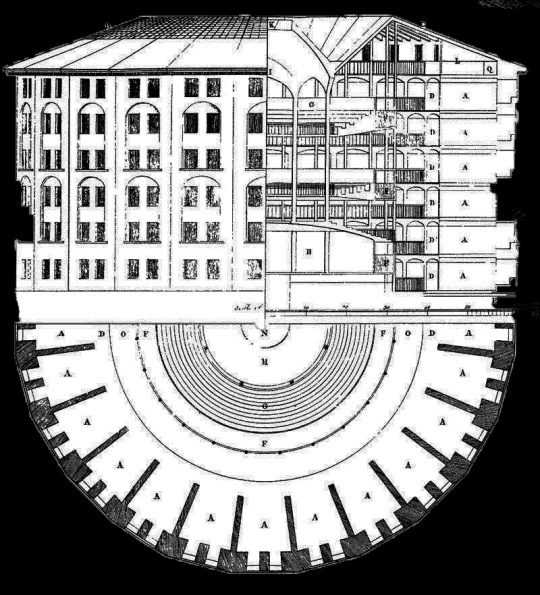 Plan of Bentham's Panopticon, 1791